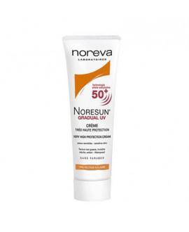 خرید اینترنتی کرم ضد آفتاب نورسان گرجوال نوروا +SPF50 با حجم 40 میلی لیتر